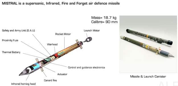 Саудовская Аравия увеличит поставки оружия сирийской оппозиции, подвергающейся обстрелам российской авиации, - ВВС - Цензор.НЕТ 857