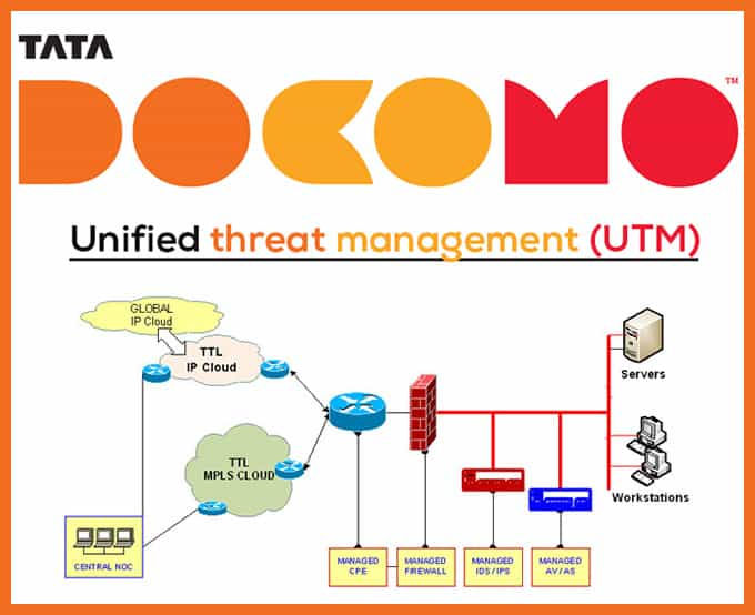 Tata Docomo Unified threat management (UTM)