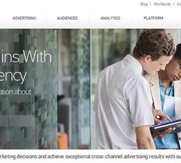 Turn - Cloud Marketing Platform