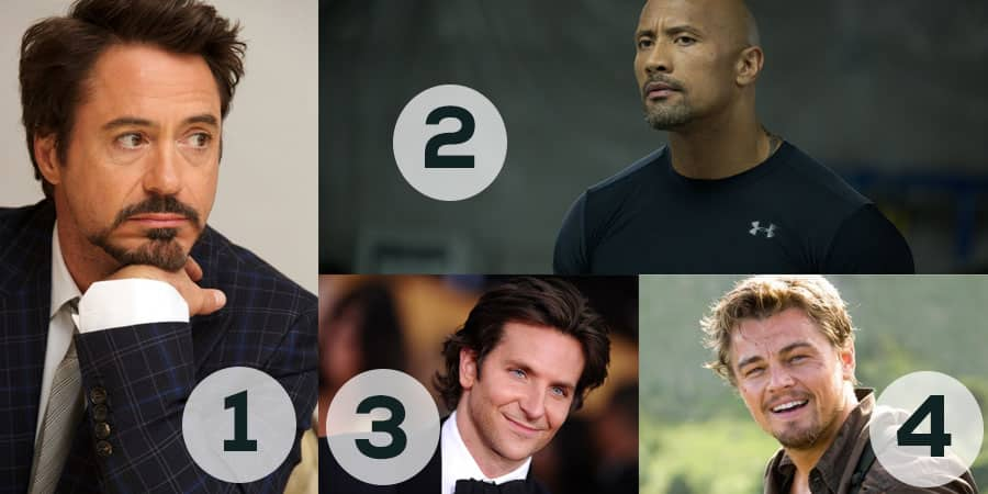 Who Is Making Top Dollar: 10 Highest-Paid Actors In Hollywood?