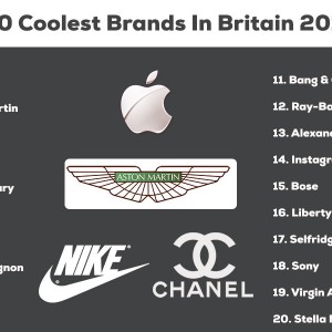 Top 20 Coolest Brands In Britain 2014/15