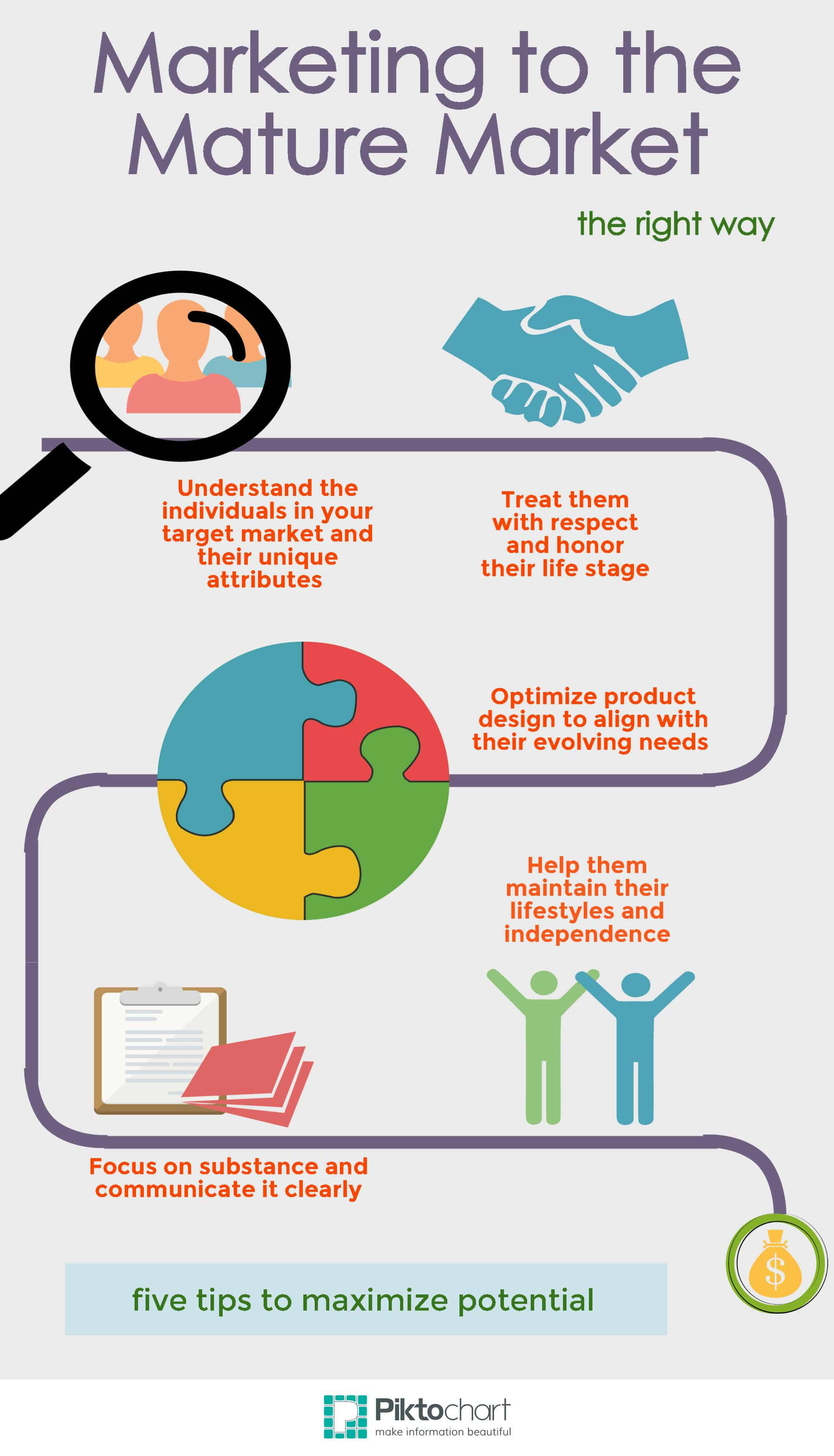 Marketing to the Mature Market Infographic