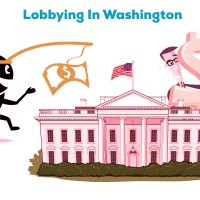 Which Companies Are Spending The Most on Lobbying In Washington, D.C: Top 10 corporate spenders?