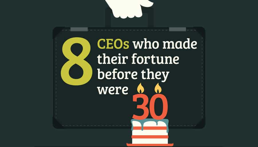 8-CEOs-who-made-their-fortune-before-they-were-30