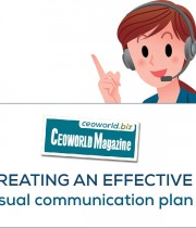 effective visual communication plan