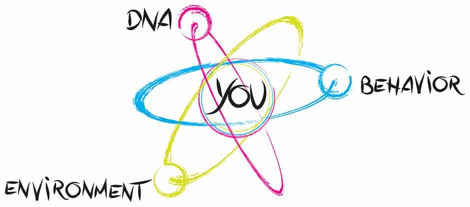 DNA, Environment, and Behavior