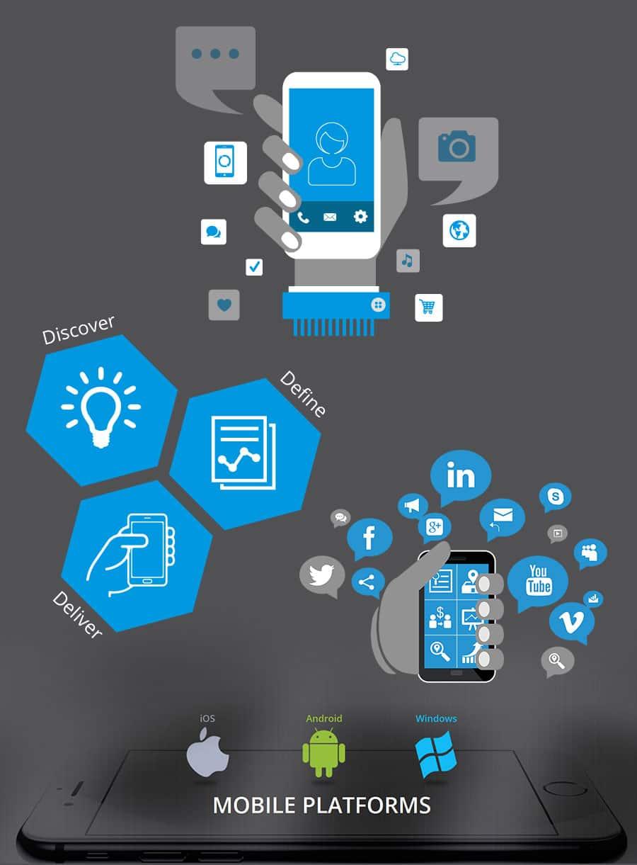 Mobile App Design App Development App Marketing