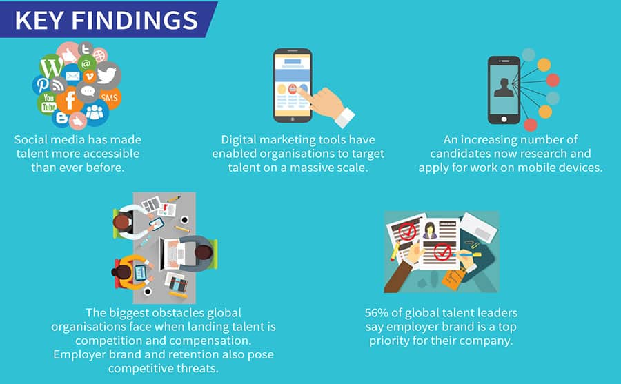 2015-Global-Recruiting-Trends-2