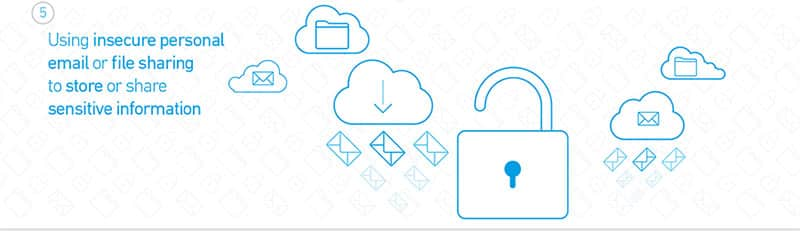 Using insecure personal email or file sharing to store or share sensitive information