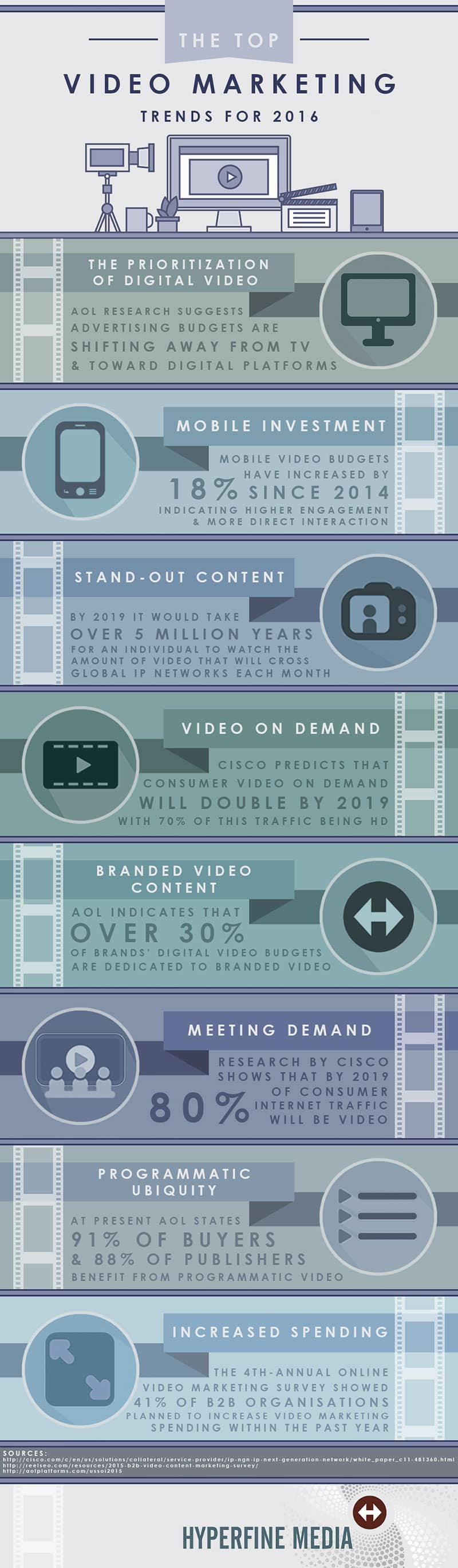 video marketing trends 2016 Infographic