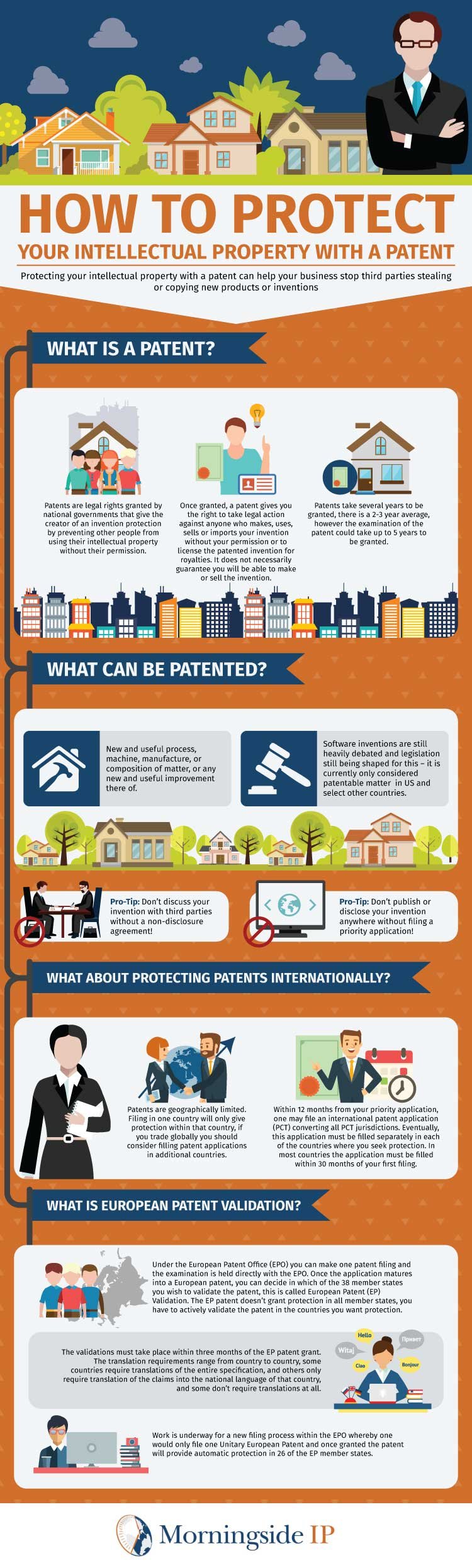 infographic guide for protecting your intellectual property with a patent