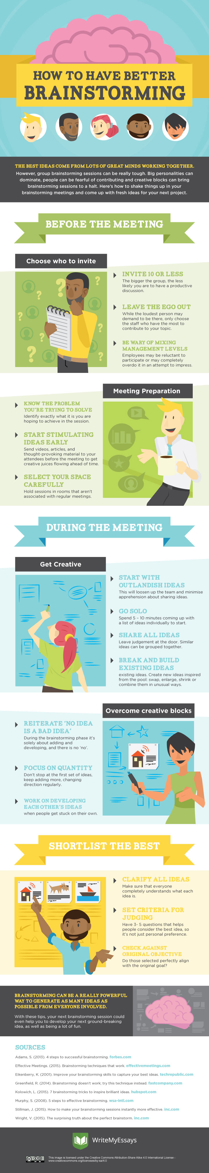 Secrets to better brainstorming [Infographic]