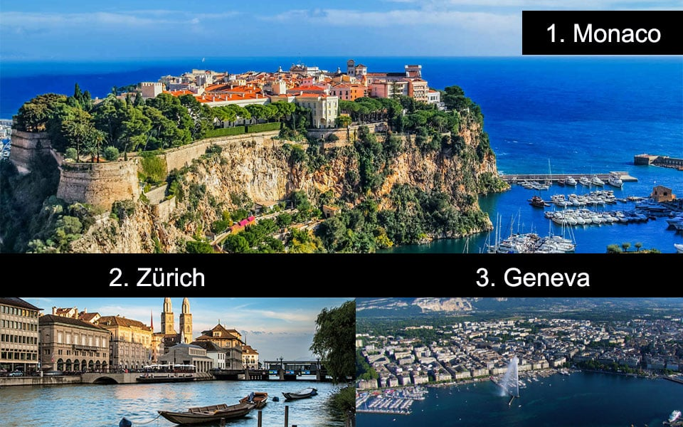 Monaco, Zurich, and Geneva