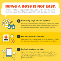 Are You a Good Boss