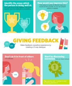 Helpful Tips 3: How to give constructive feedback to your employees