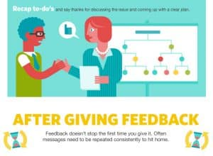 Tips 6: How to give constructive feedback to your employees