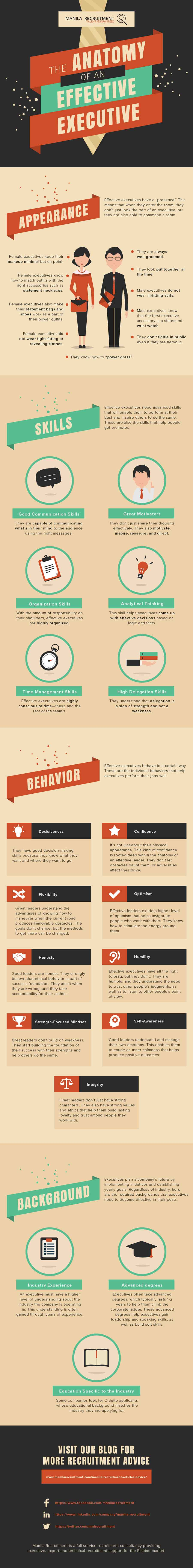 The Anatomy of an Effective Executive [Infographic]