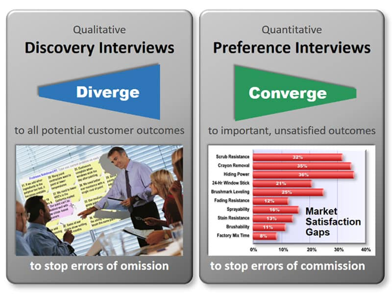 qualitative and quantitative interview