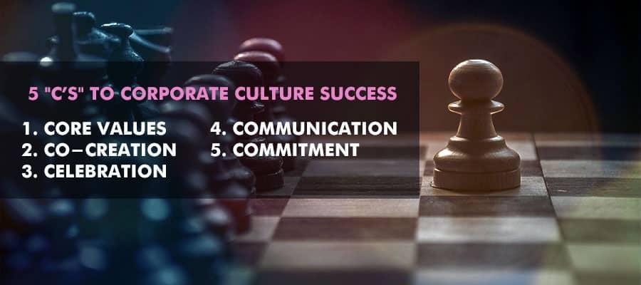 "5 ""C's"" To Corporate Culture Success"