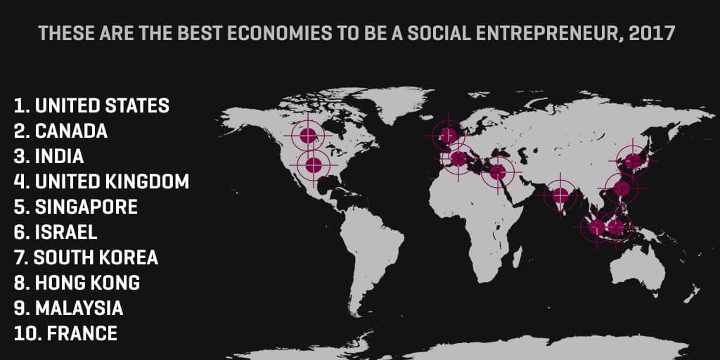 These are the best economies to be a social entrepreneur, 2017