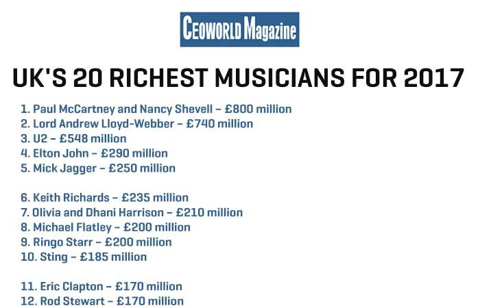 Paul McCartney Has Just Been Named The UKs Richest Musician On Sunday Times Music Rich List Publication Estimated Former Beatle And His