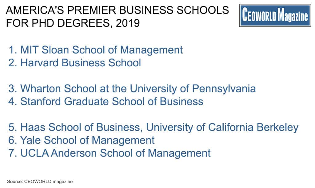 America's Premier Business Schools For PhD Degrees, 2019