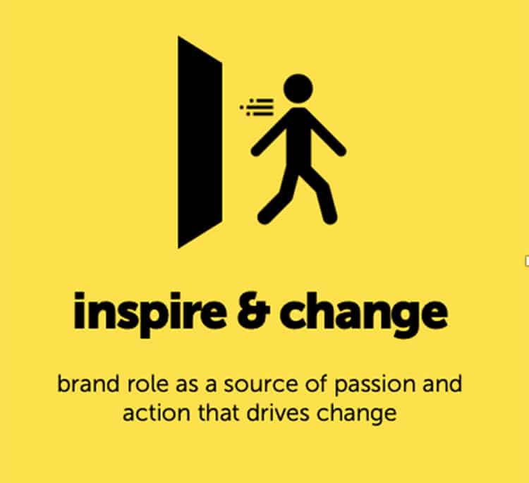 Inspire And Change