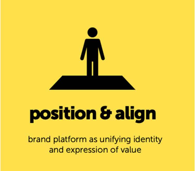 Position and Align